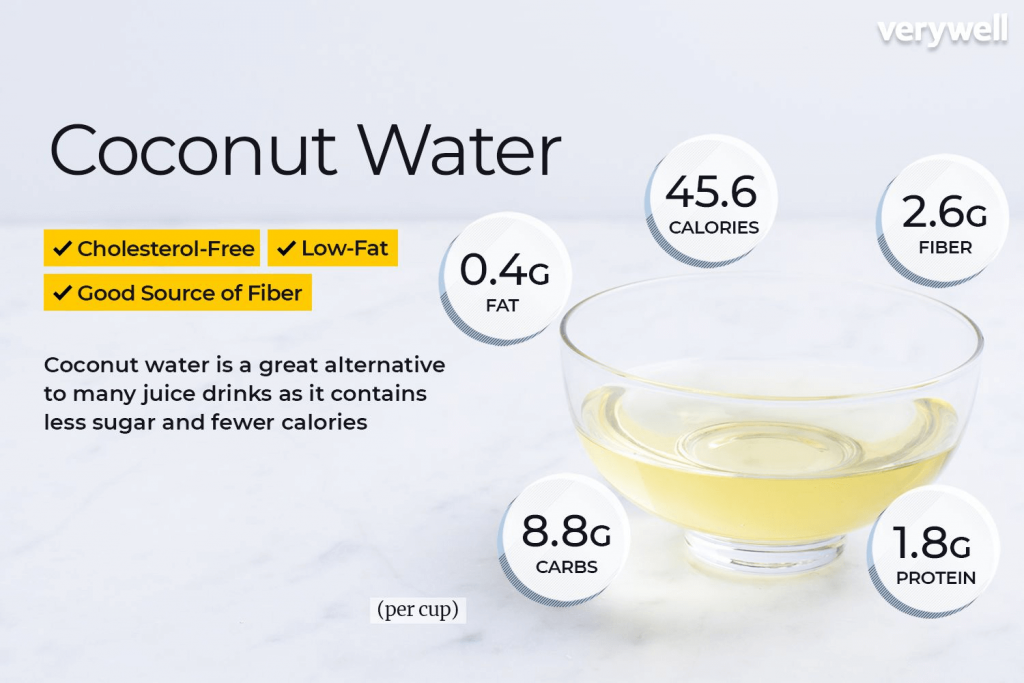 coconut water nutrition facts