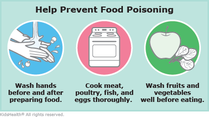 preventing food poisoning