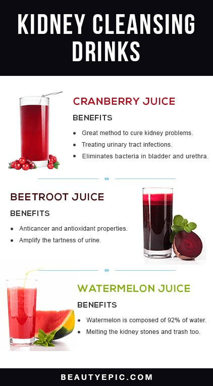 Kidney Cleansing Drinks