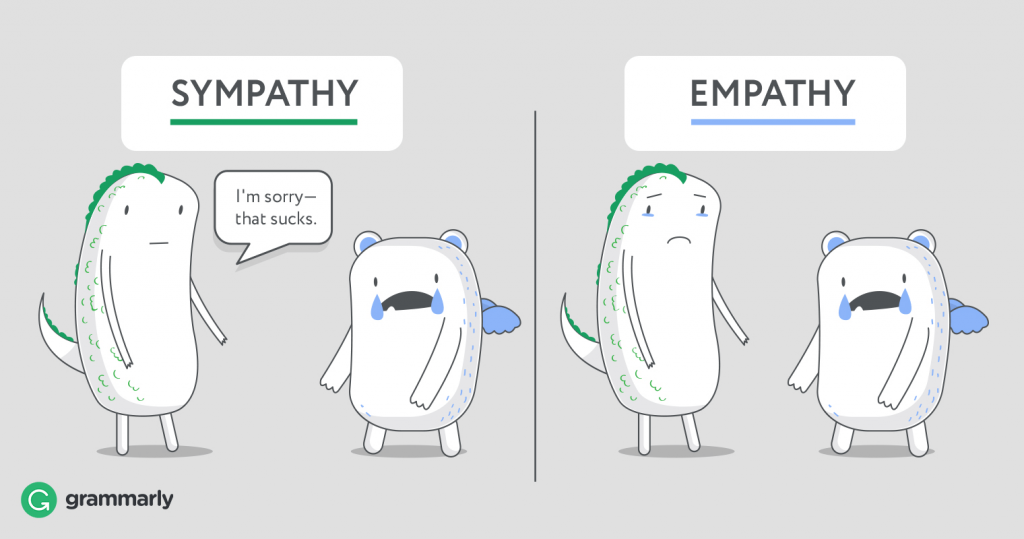 Difference Sympathy and Empathy