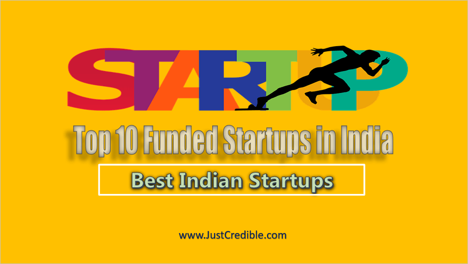 Top Funded Startups in India