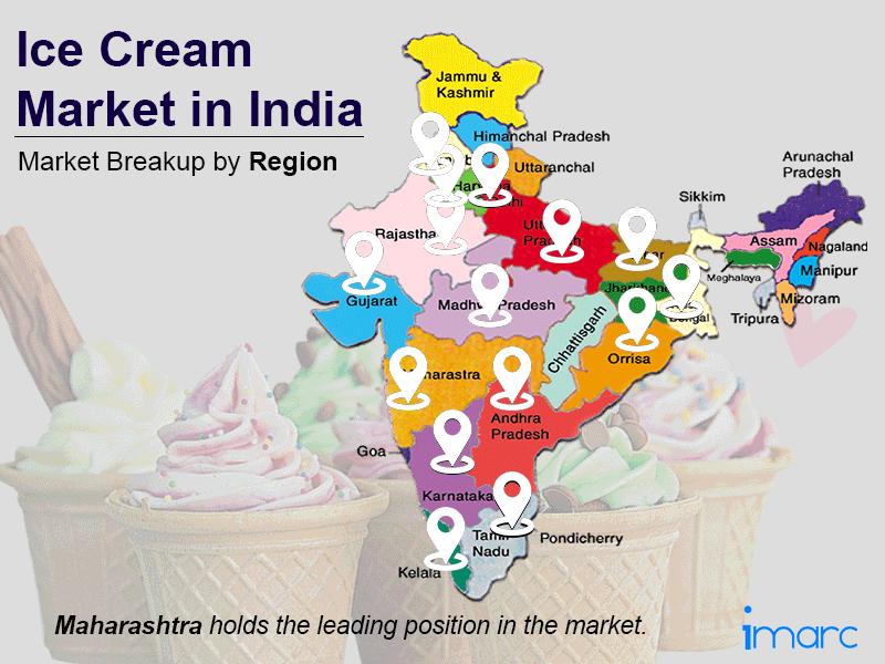 indian-ice-cream-market-size