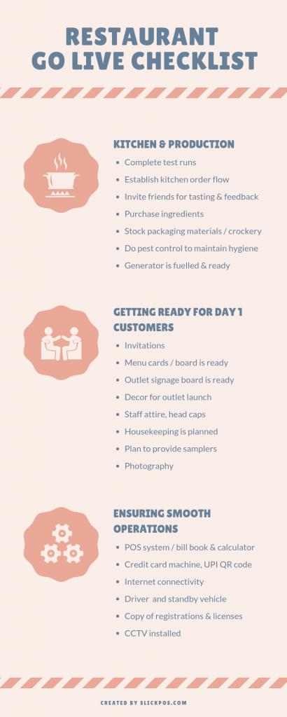 restaurant-opening-checklist